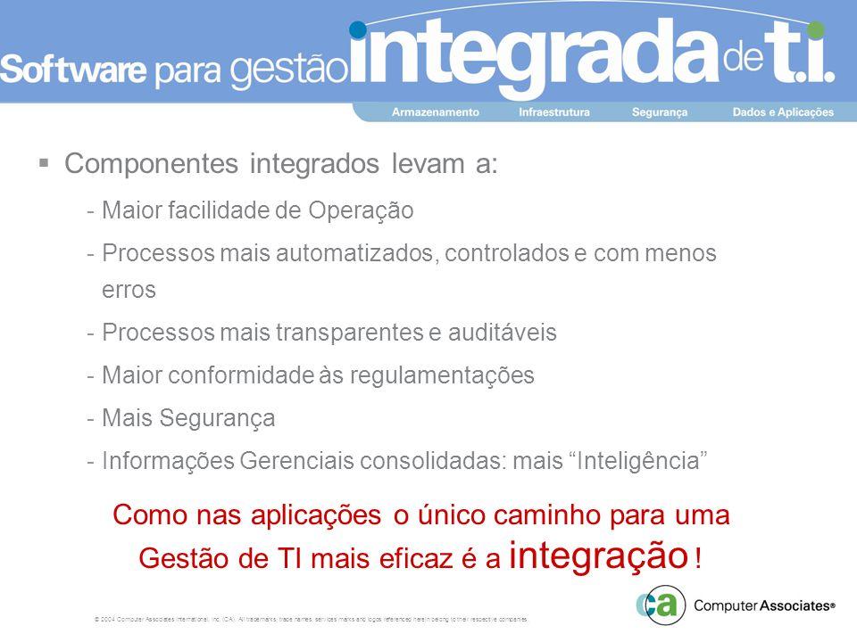 Componentes integrados levam a: