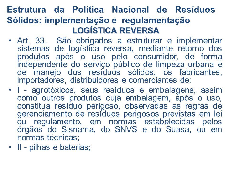 Estrutura da Política Nacional de Resíduos Sólidos: implementação e regulamentação