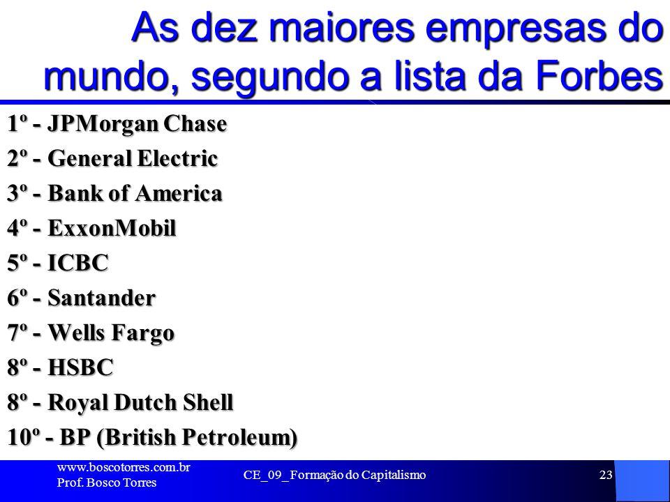 As dez maiores empresas do mundo, segundo a lista da Forbes