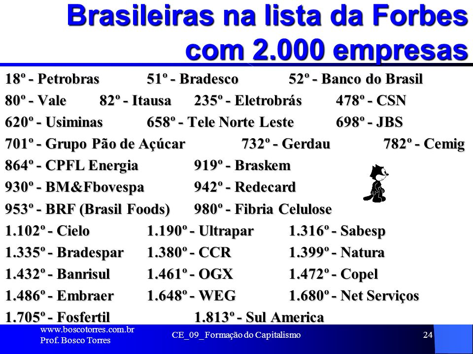 Brasileiras na lista da Forbes com 2.000 empresas