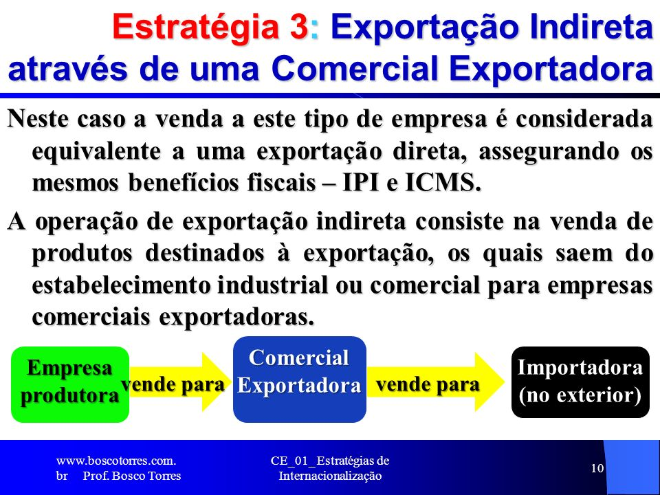 Estratégia 3: Exportação Indireta através de uma Comercial Exportadora