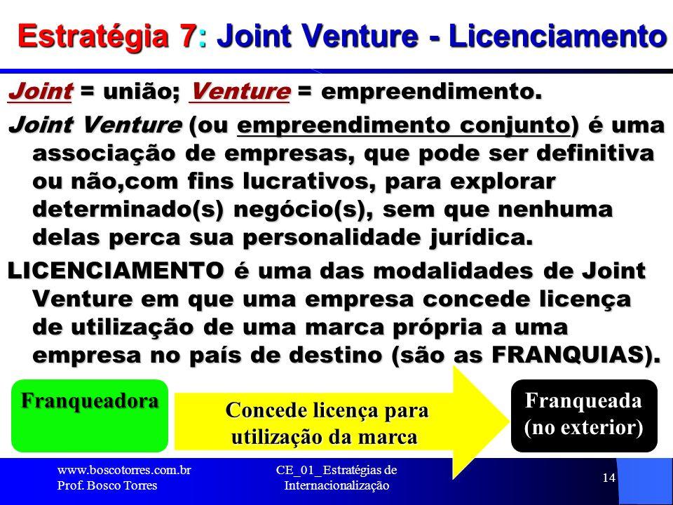 Estratégia 7: Joint Venture - Licenciamento