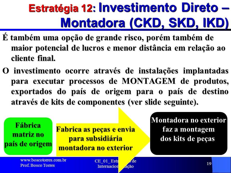 Estratégia 12: Investimento Direto – Montadora (CKD, SKD, IKD)