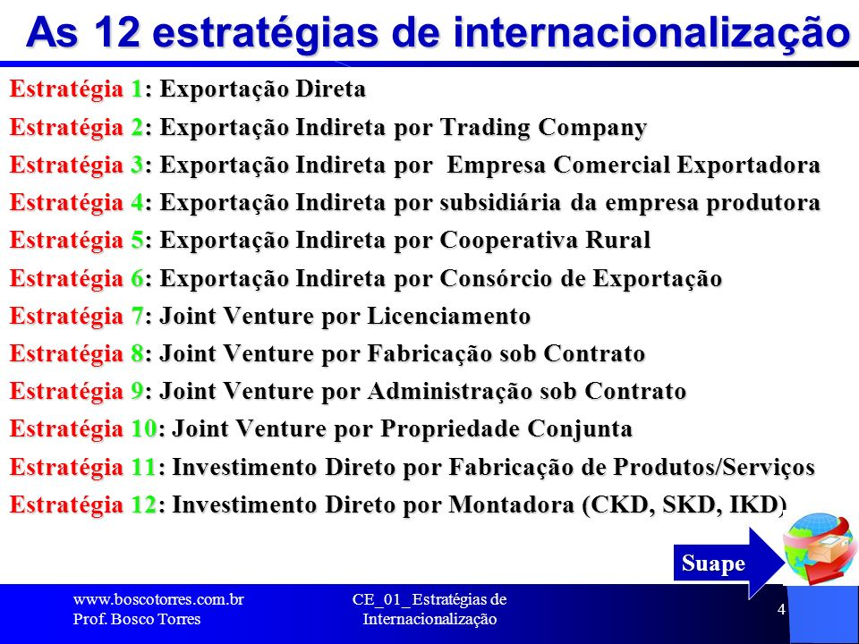 As 12 estratégias de internacionalização