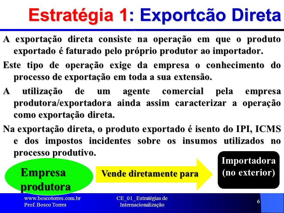 Estratégia 1: Exportcão Direta
