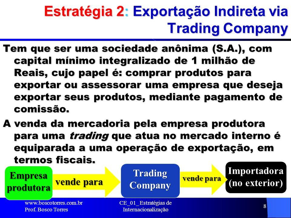 Estratégia 2: Exportação Indireta via Trading Company
