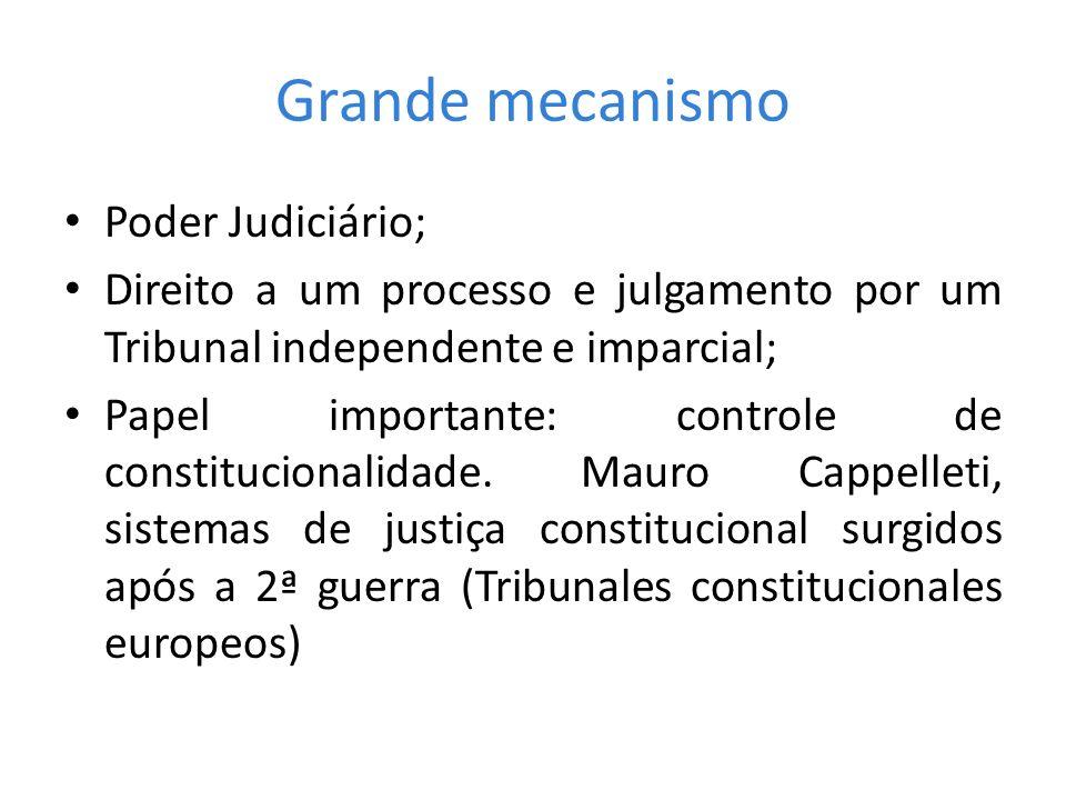 Grande mecanismo Poder Judiciário;