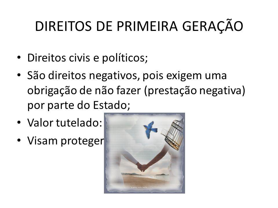 DIREITOS DE PRIMEIRA GERAÇÃO