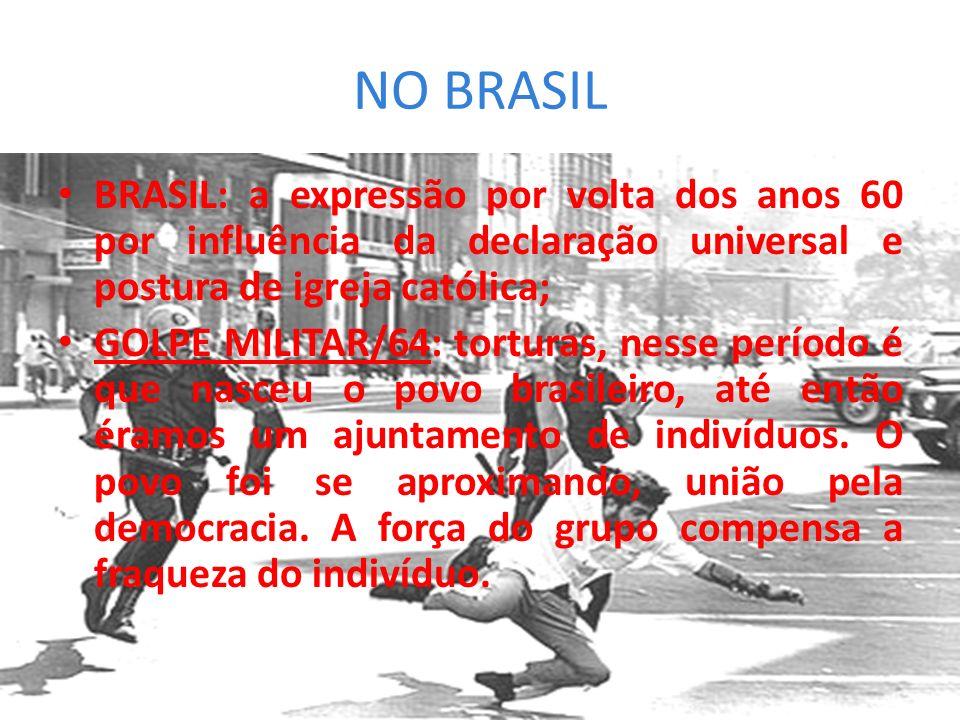 NO BRASILBRASIL: a expressão por volta dos anos 60 por influência da declaração universal e postura de igreja católica;