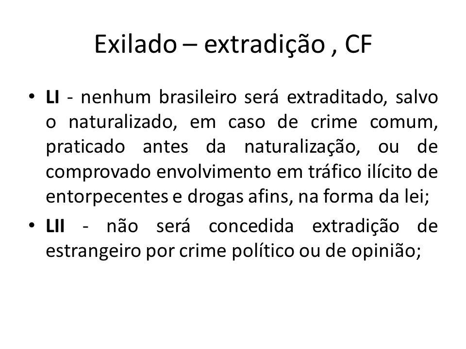 Exilado – extradição , CF