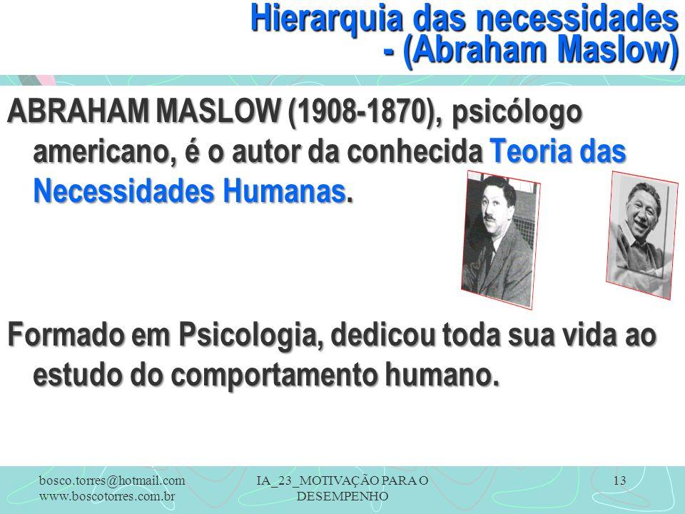 Hierarquia das necessidades - (Abraham Maslow)