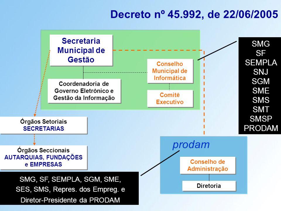 Decreto nº 45.992, de 22/06/2005 prodam Secretaria Municipal de Gestão
