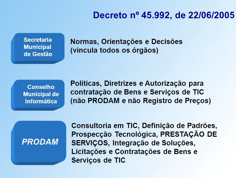 Conselho Municipal de Informática