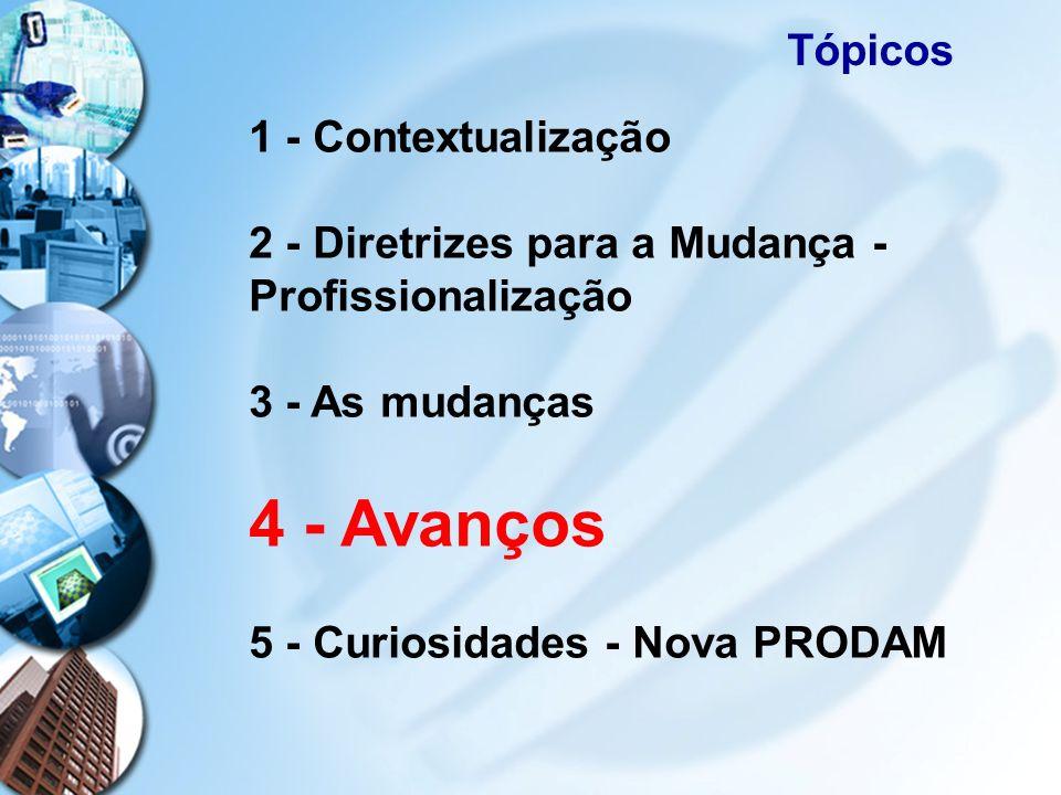 Tópicos 1 - Contextualização 2 - Diretrizes para a Mudança - Profissionalização 3 - As mudanças 4 - Avanços 5 - Curiosidades - Nova PRODAM.