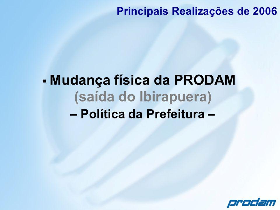 – Política da Prefeitura –