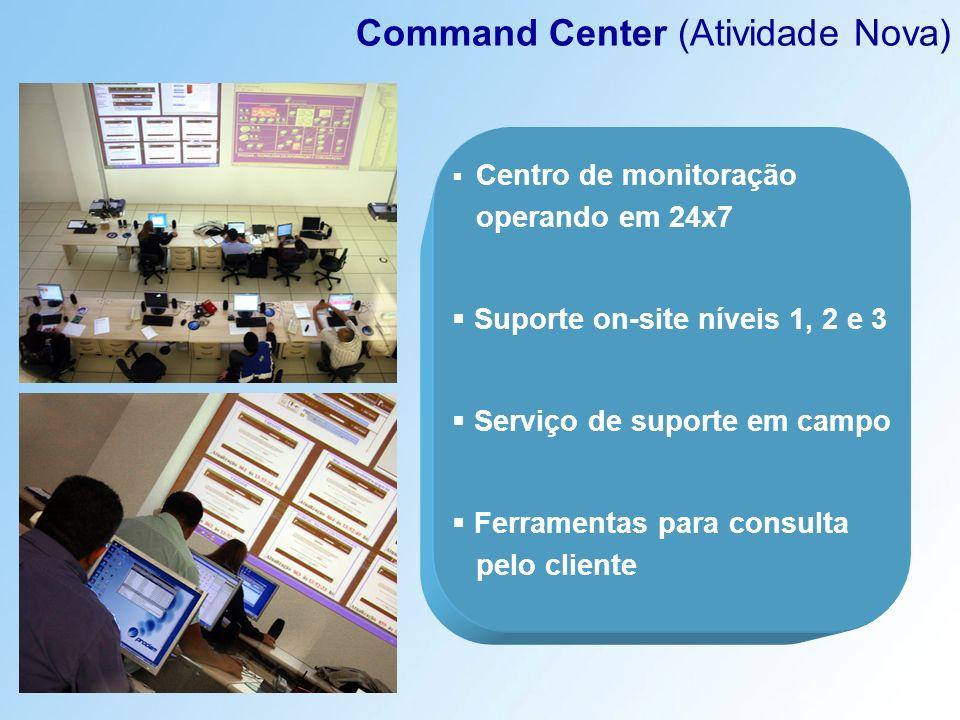 Command Center (Atividade Nova)