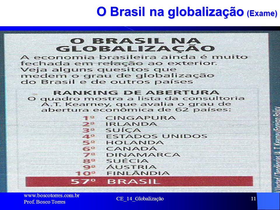 O Brasil na globalização (Exame)