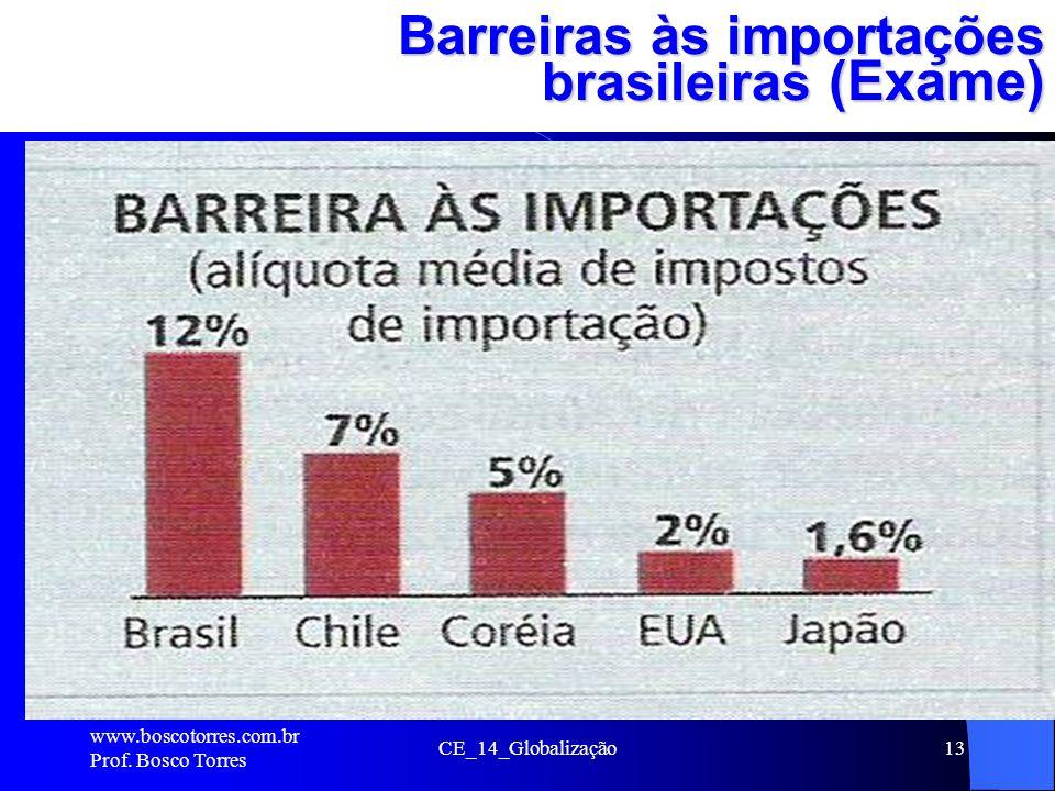 Barreiras às importações brasileiras (Exame)