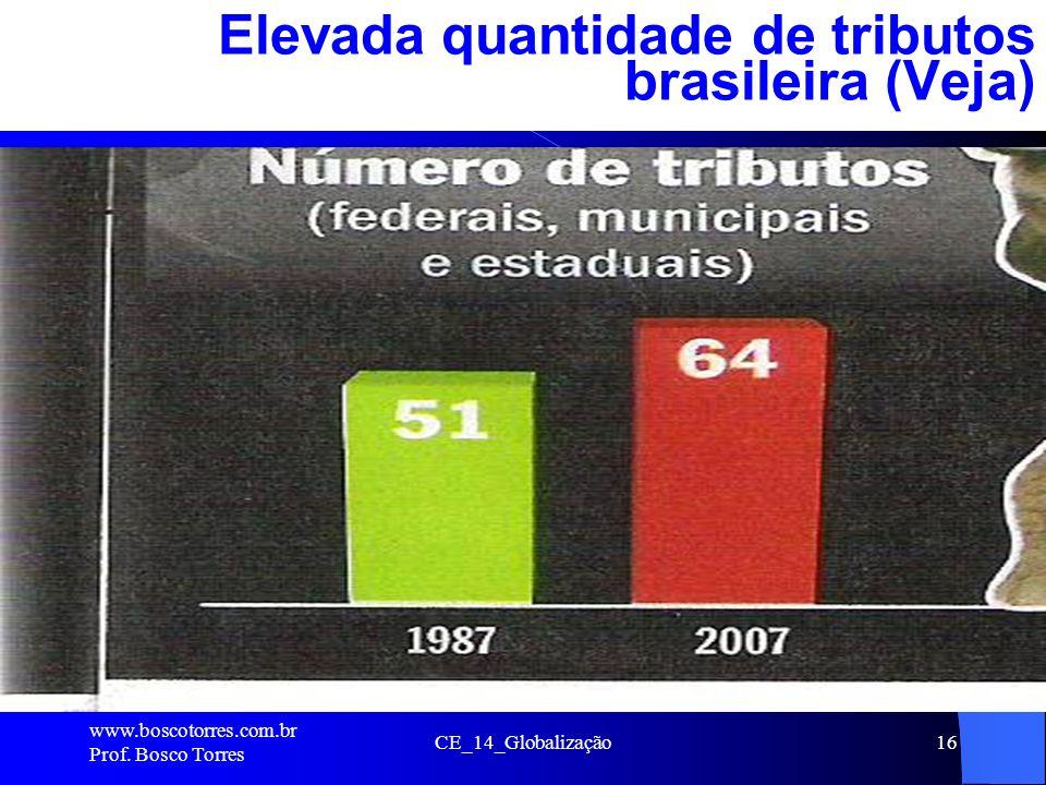 Elevada quantidade de tributos brasileira (Veja)