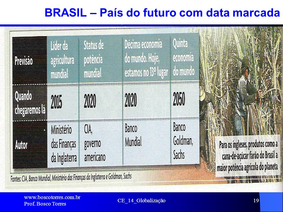 BRASIL – País do futuro com data marcada