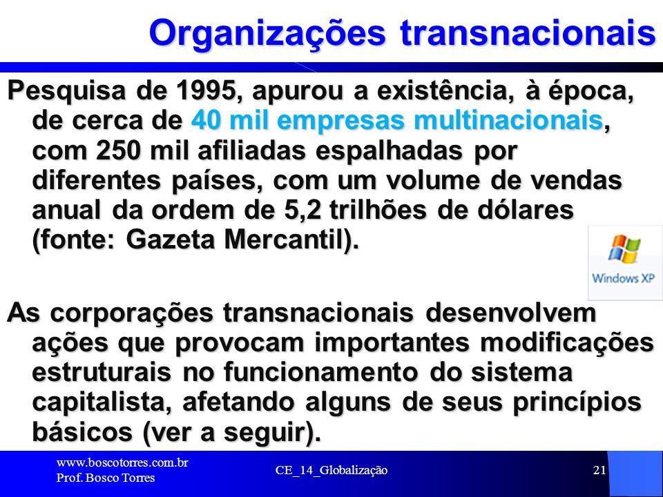 Organizações transnacionais