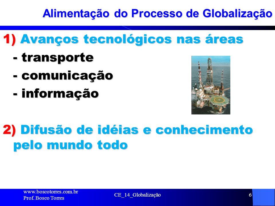 Alimentação do Processo de Globalização