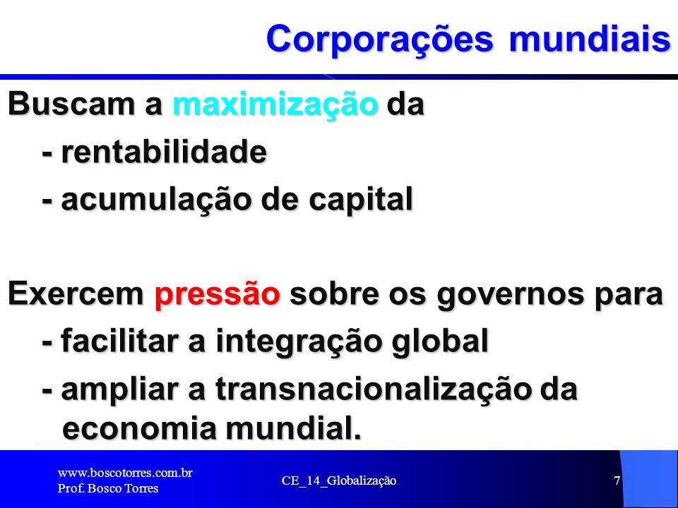 Corporações mundiais Buscam a maximização da - rentabilidade