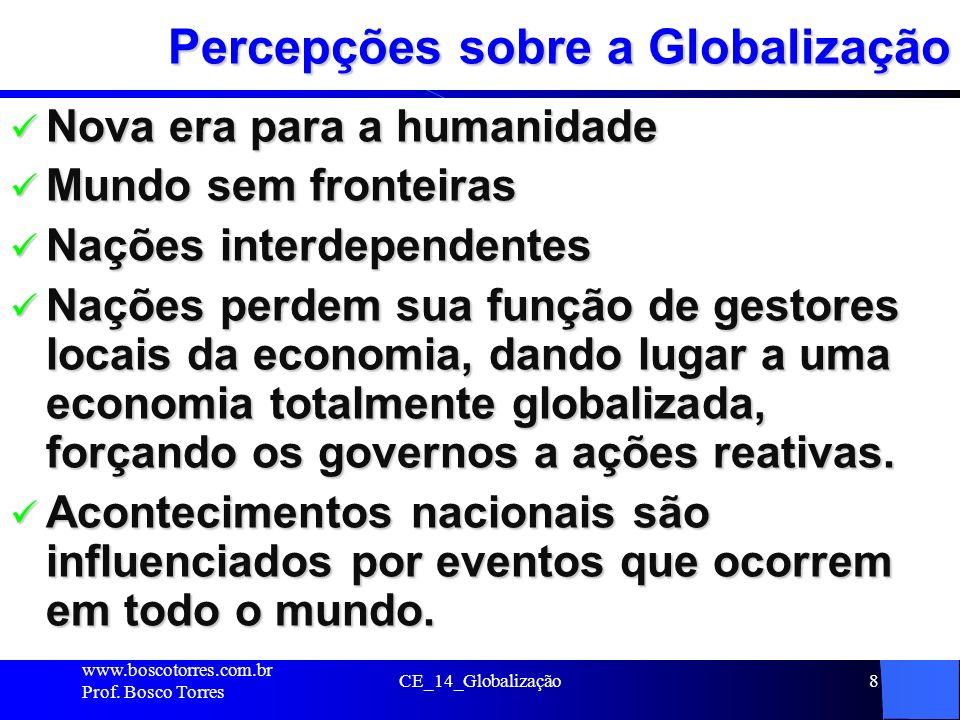 Percepções sobre a Globalização