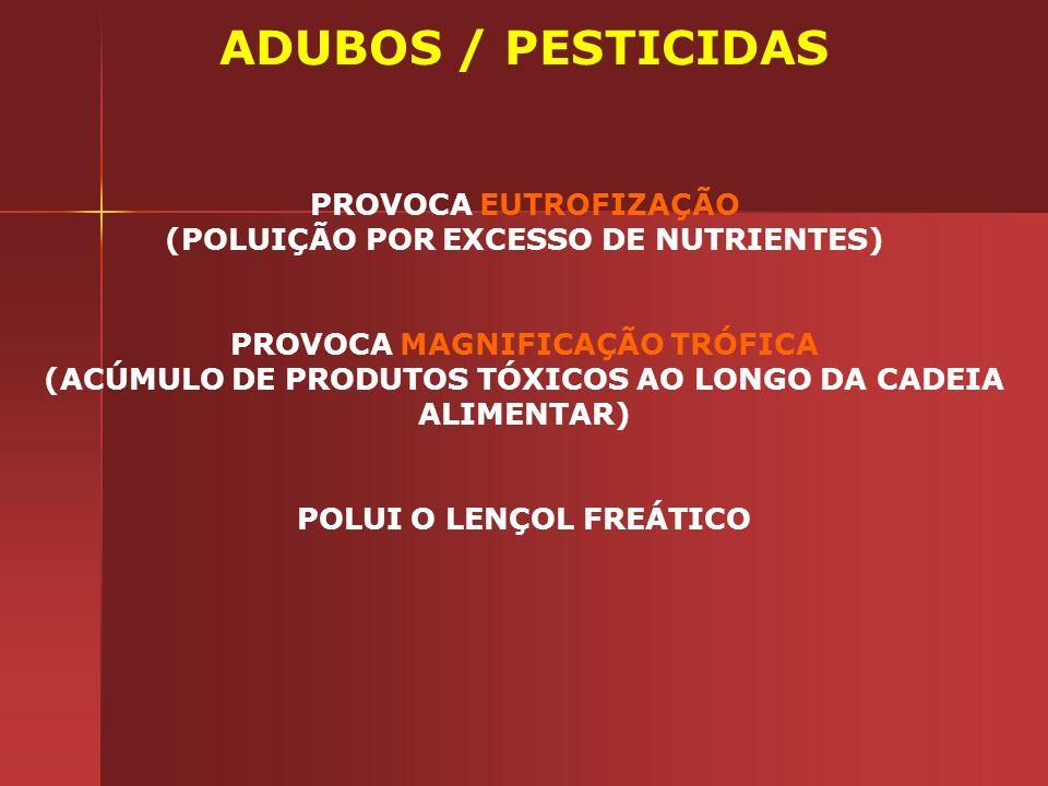 ADUBOS / PESTICIDAS PROVOCA EUTROFIZAÇÃO