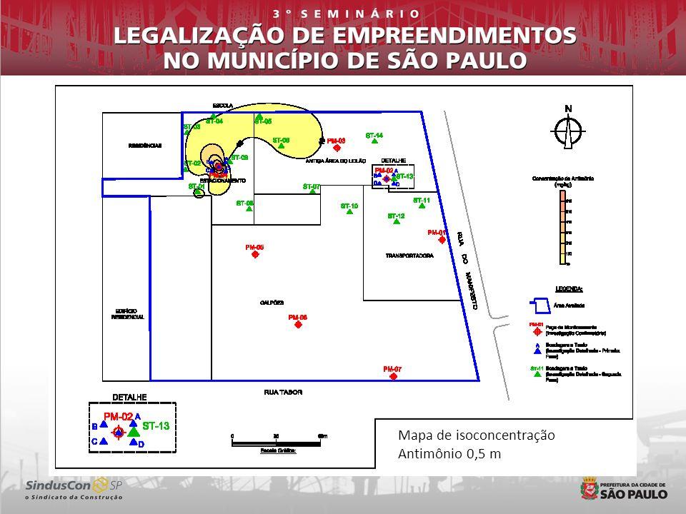 Mapa de isoconcentração