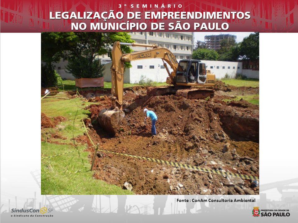 Fonte : ConAm Consultoria Ambiental