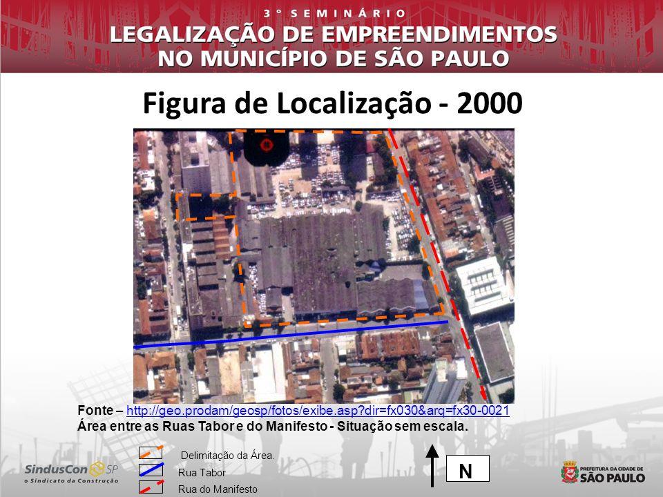 Figura de Localização - 2000