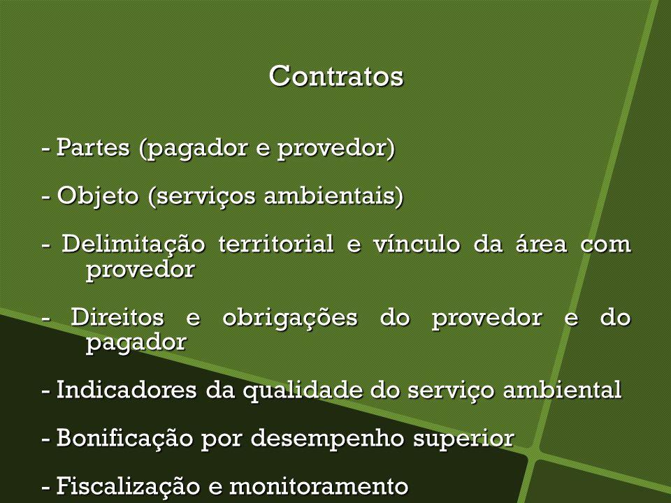 Contratos - Partes (pagador e provedor) - Objeto (serviços ambientais)
