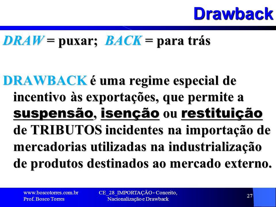 CE_28_IMPORTAÇÃO - Conceito, Nacionalização e Drawback