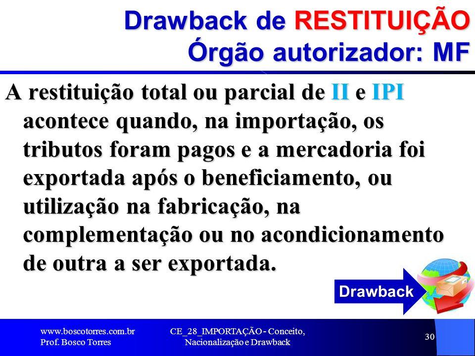 Drawback de RESTITUIÇÃO Órgão autorizador: MF