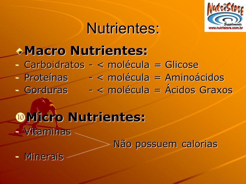 Nutrientes: Macro Nutrientes: Micro Nutrientes: