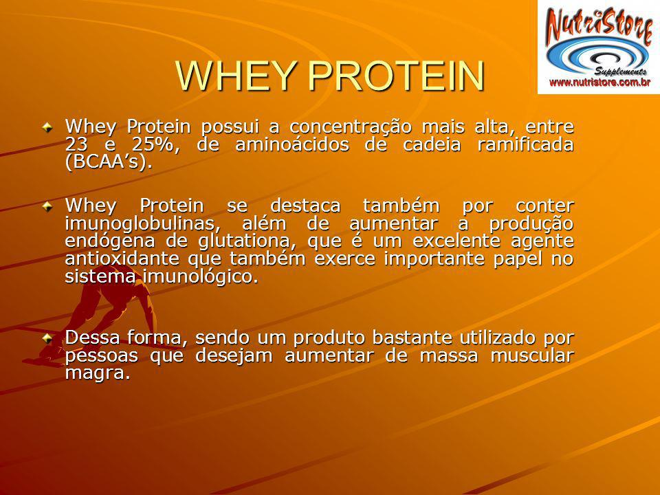 WHEY PROTEIN Whey Protein possui a concentração mais alta, entre 23 e 25%, de aminoácidos de cadeia ramificada (BCAA's).
