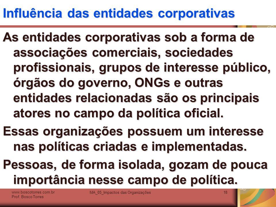 Influência das entidades corporativas