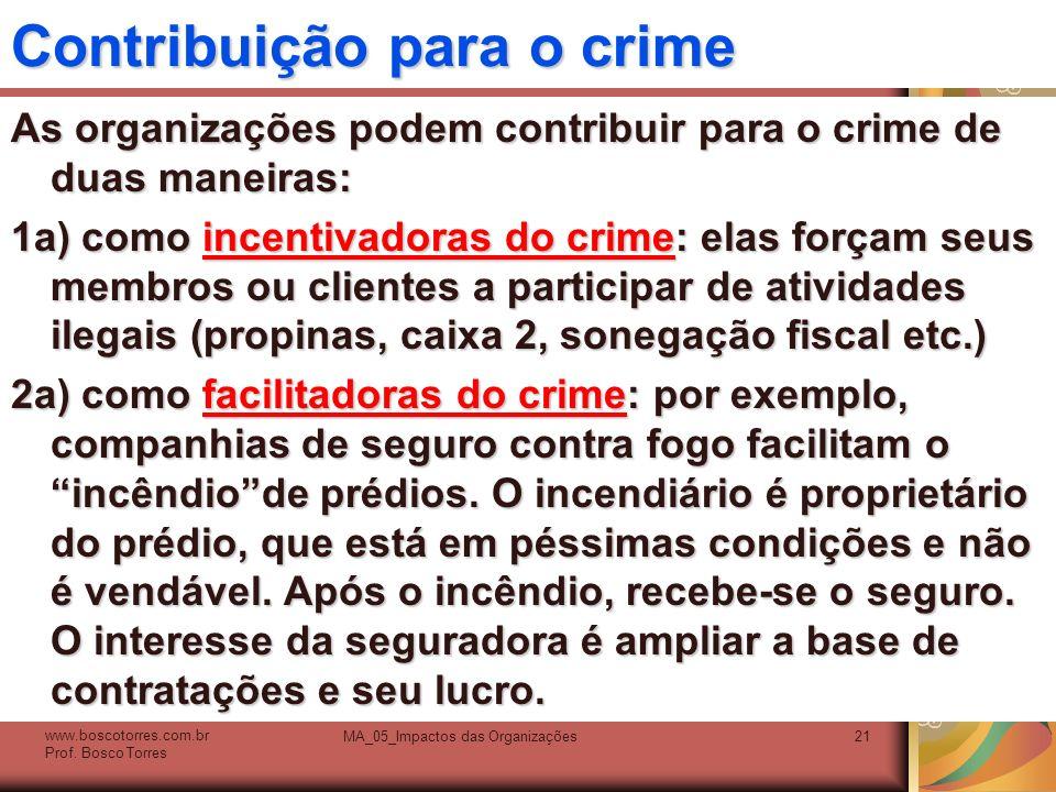 Contribuição para o crime