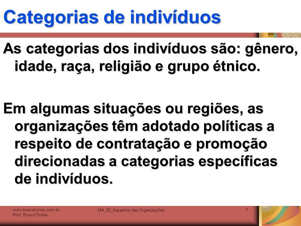 Categorias de indivíduos