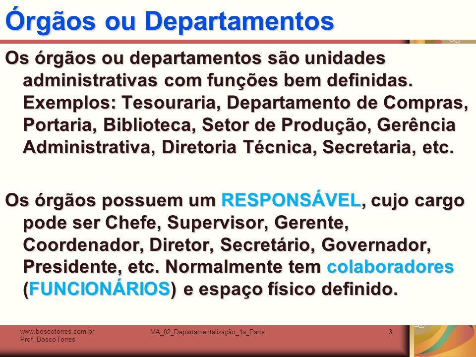 Órgãos ou Departamentos