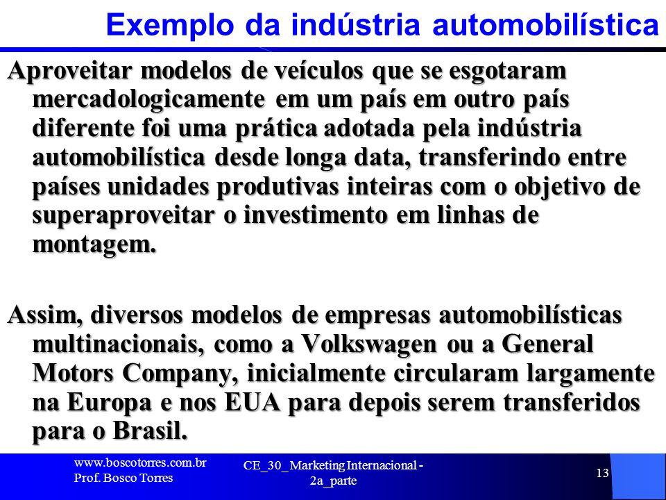 Exemplo da indústria automobilística
