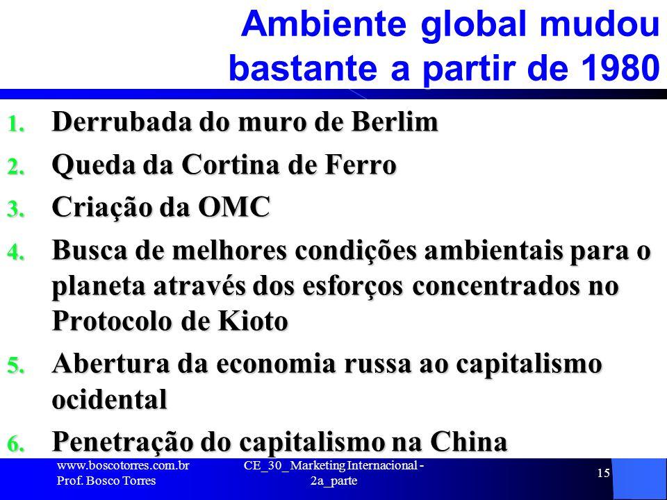 Ambiente global mudou bastante a partir de 1980