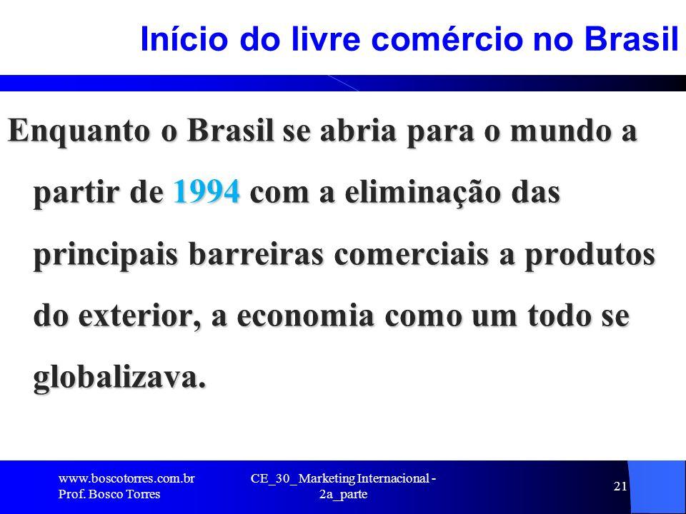 Início do livre comércio no Brasil