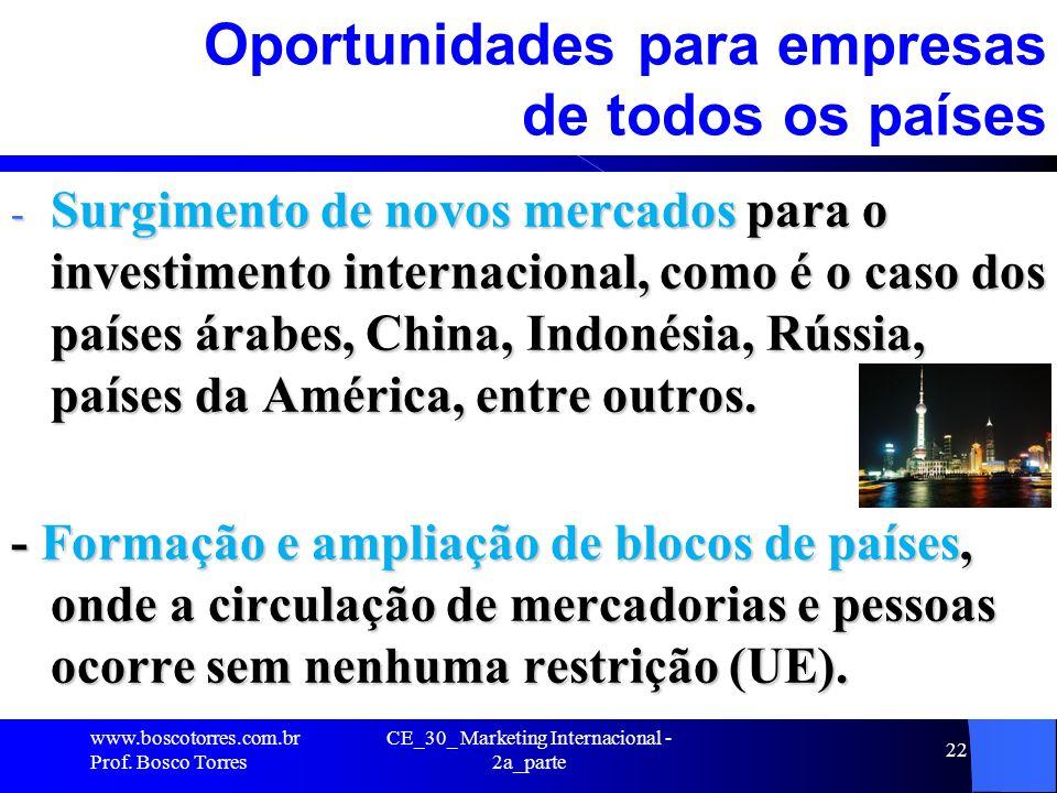 Oportunidades para empresas de todos os países