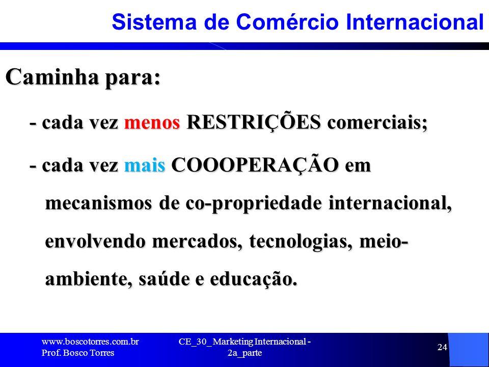Sistema de Comércio Internacional