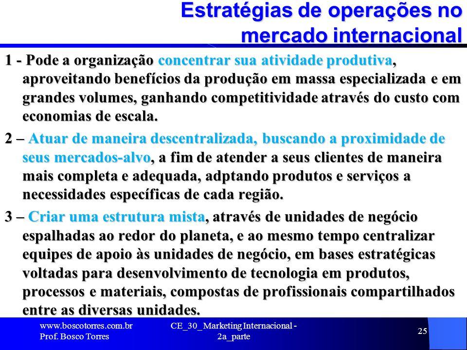 Estratégias de operações no mercado internacional
