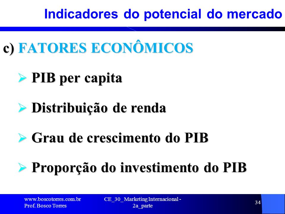Indicadores do potencial do mercado