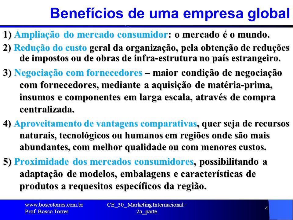 Benefícios de uma empresa global