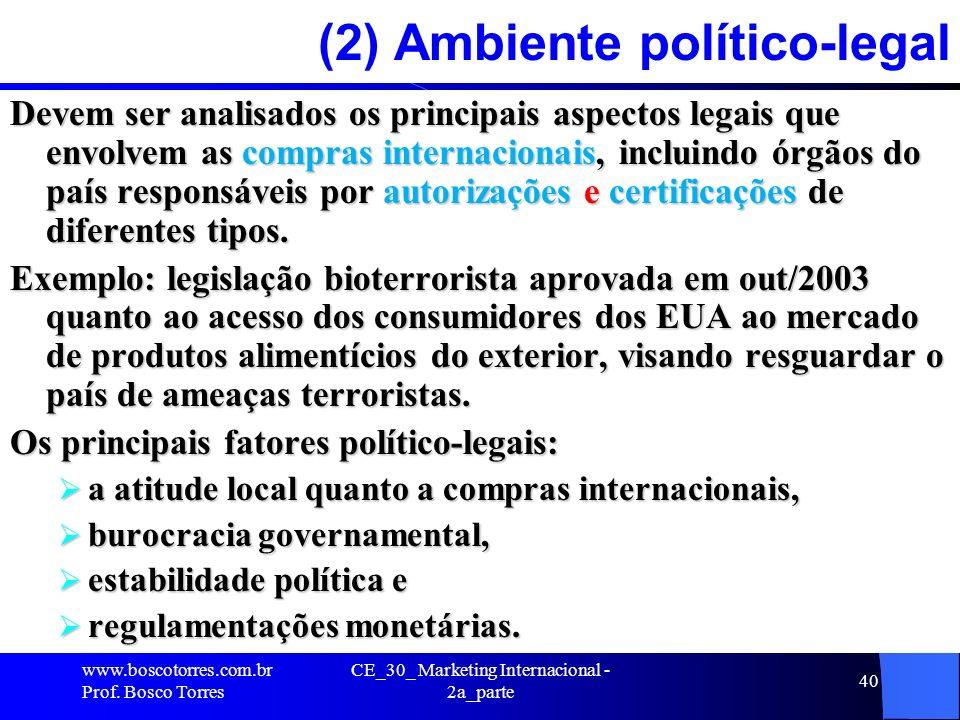 (2) Ambiente político-legal